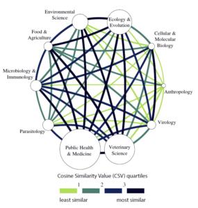 Understanding pathogen spillover